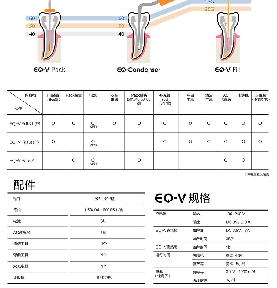 /inside/韩国美塔-无线热牙胶根管充填系统EQ-V_07-1574495283053.jpeg