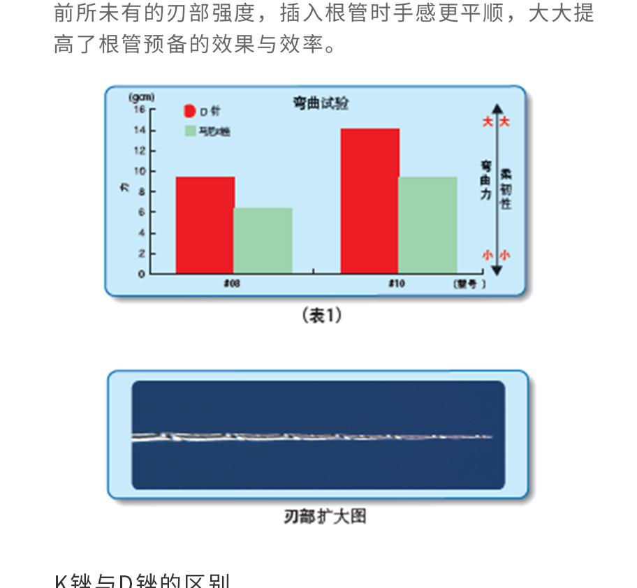 /inside/马尼MANI-D型根管疏通锉6x1_03-1572859830562.jpeg